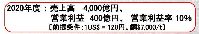 富士通ゼネラル中期経営計画