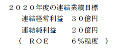日東富士製粉中期経営計画