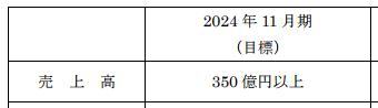 大阪有機化学工業中期経営計画